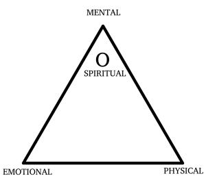 PyramidPlanes